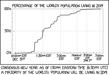 RT @xkcdComic: Consensus New Year…