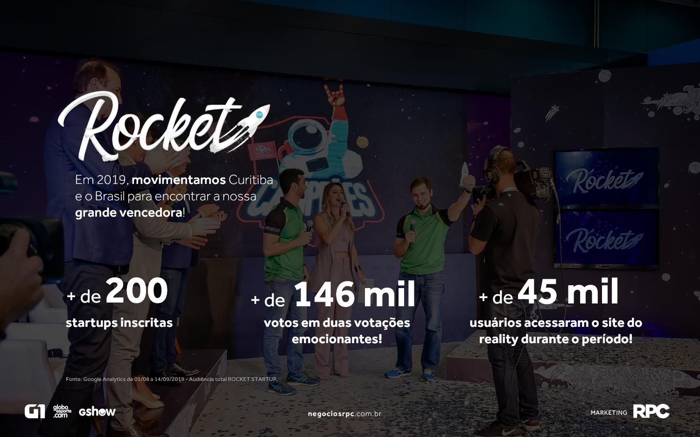 Rocket realizado dados