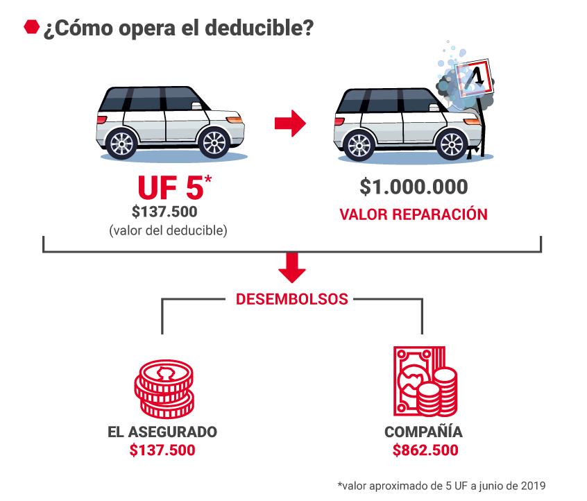 derco-mini-infografia2