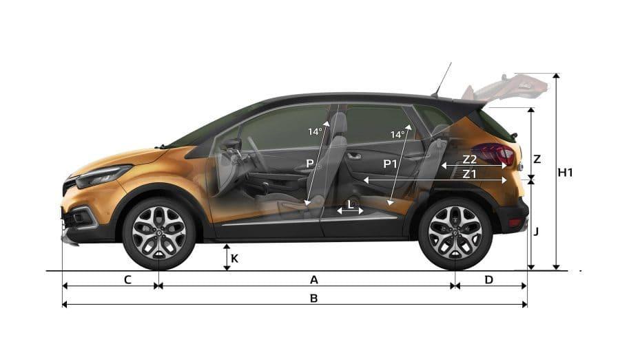Dimensiones Renault CAPTUR