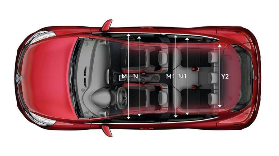 Dimensiones Renault CLIO, Ancho