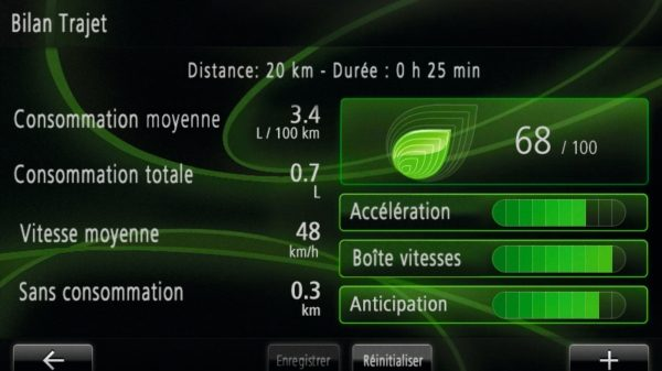 undefined, ECO Mode + DRIVINGECO2