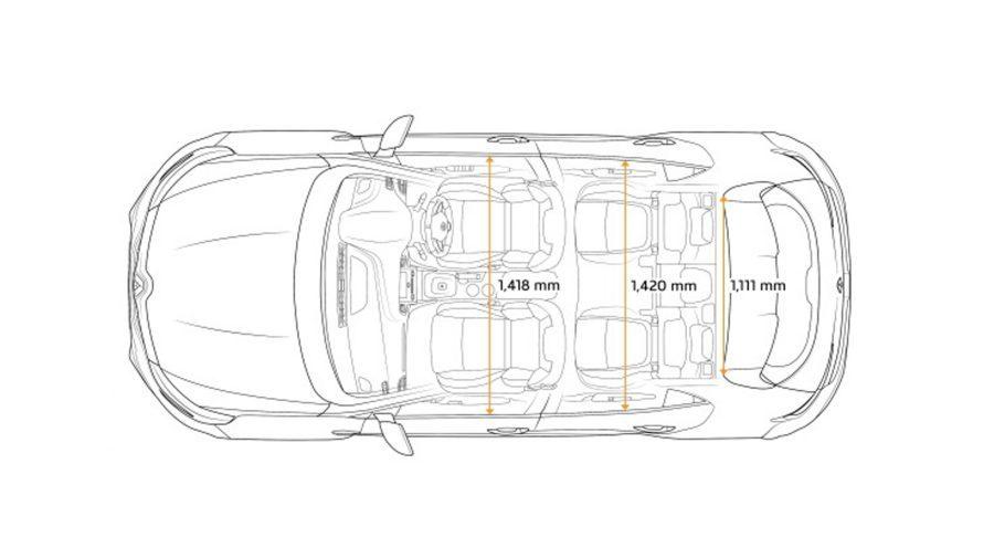 Dimensiones Renault MEGANE R.S.