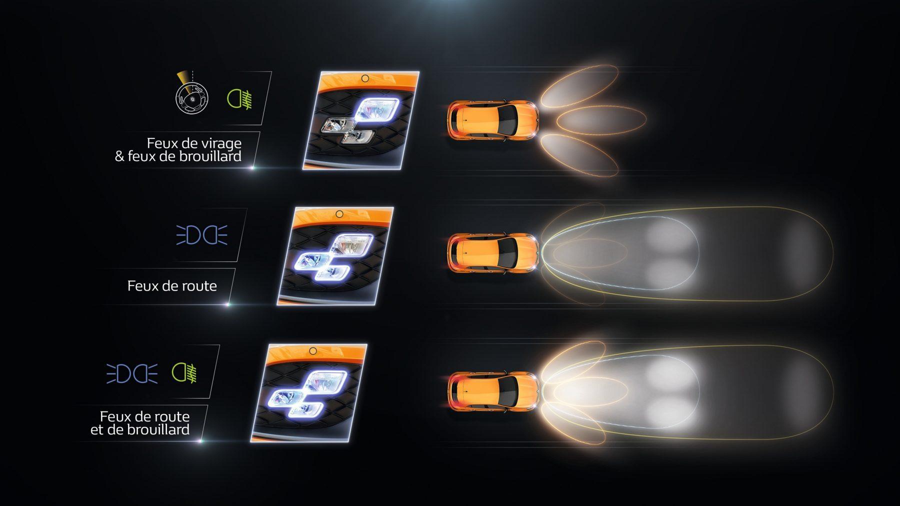 Renault MEGANE R.S. - Diagrama de la exclusiva tecnología de LED multi-reflector