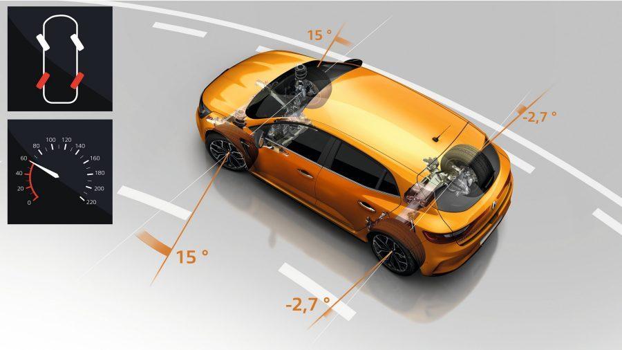 Renault MEGANE R.S., Tecnología 4CONTROL