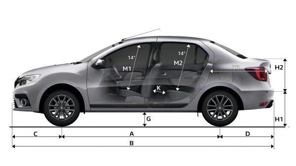 Dimensiones Renault SYMBOL