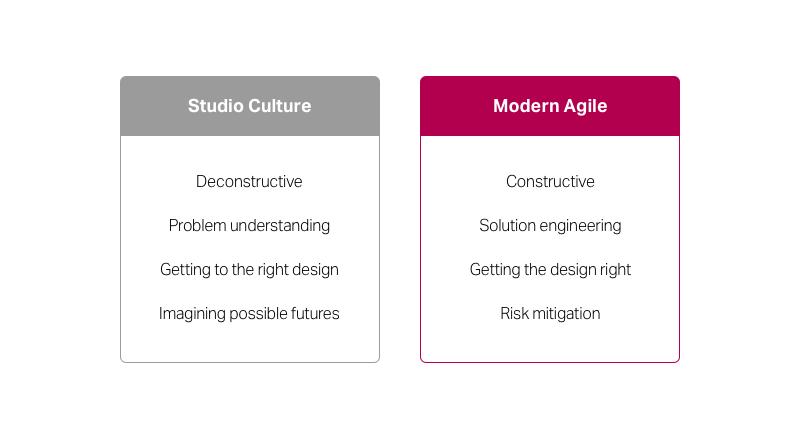 DesignOps Handbook DesignBetterCo - What is a design document