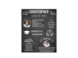 Chalkboard Style Graduation Infographic Poster