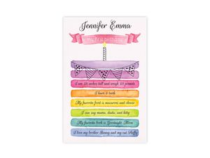 Rainbow Cake Birthday Poster