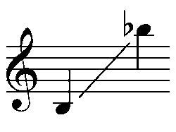 low b to high b-flat