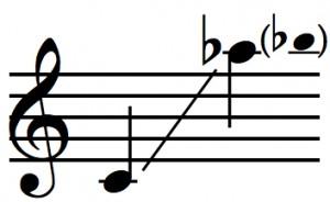 c-ab2(bb)
