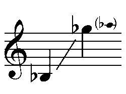 bb-gb2(ab)