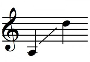 a below the staff to 3rd-line D
