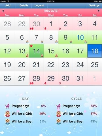 ovulation calendar free conception pregnancy calculator women s