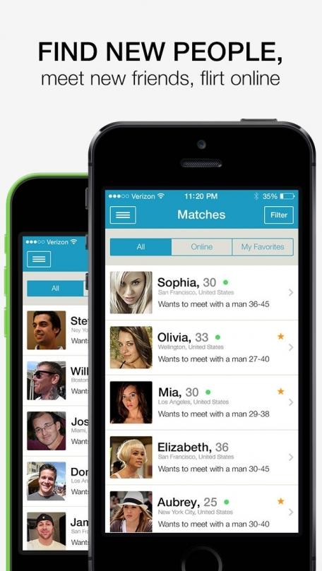Boquinis online dating