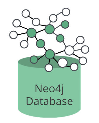 Neo4j Database