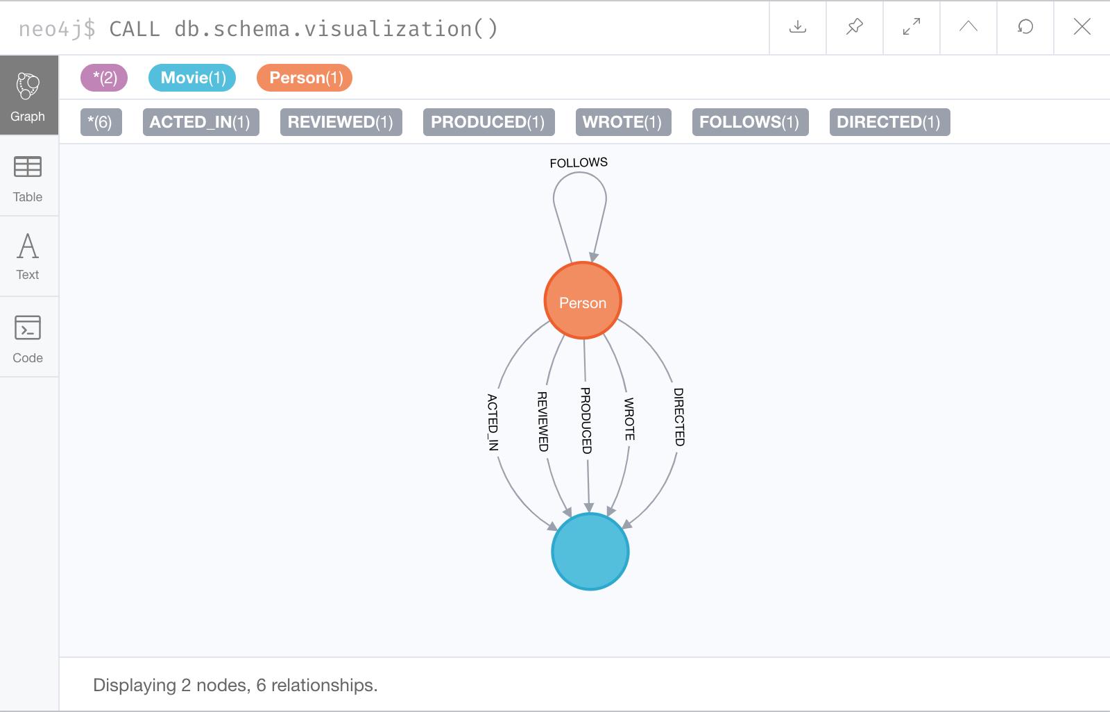 call_db.schema.visualization