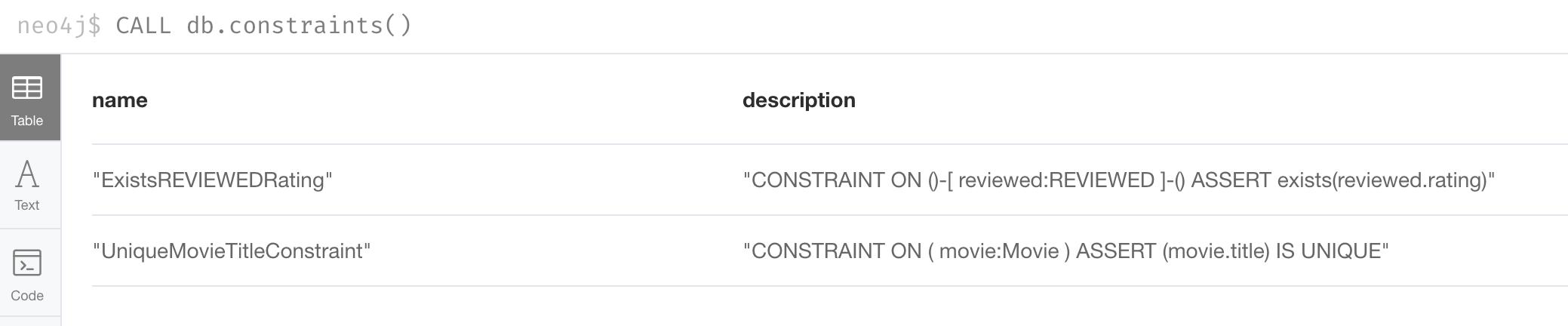 call_db_constraints