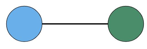 GraphComponents