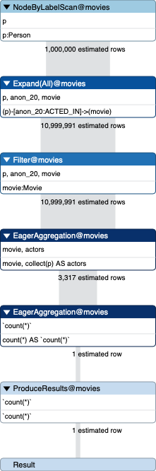 subqueries for aggregations plan1