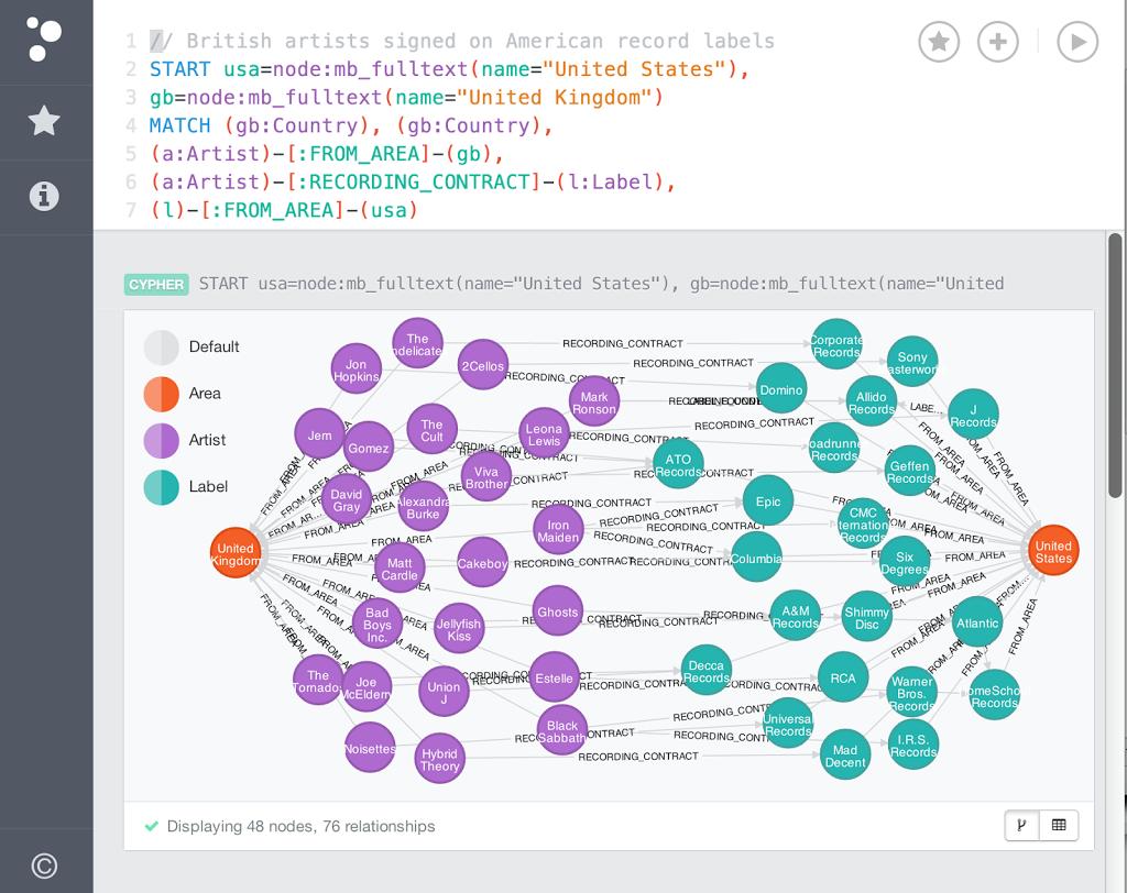 Musicbrainz in Neo4j - Part 1 - Neo4j Graph Database Platform