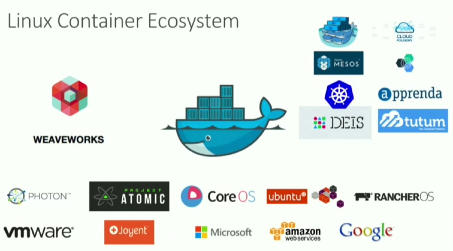 The Linux Cloud Container Ecosystem