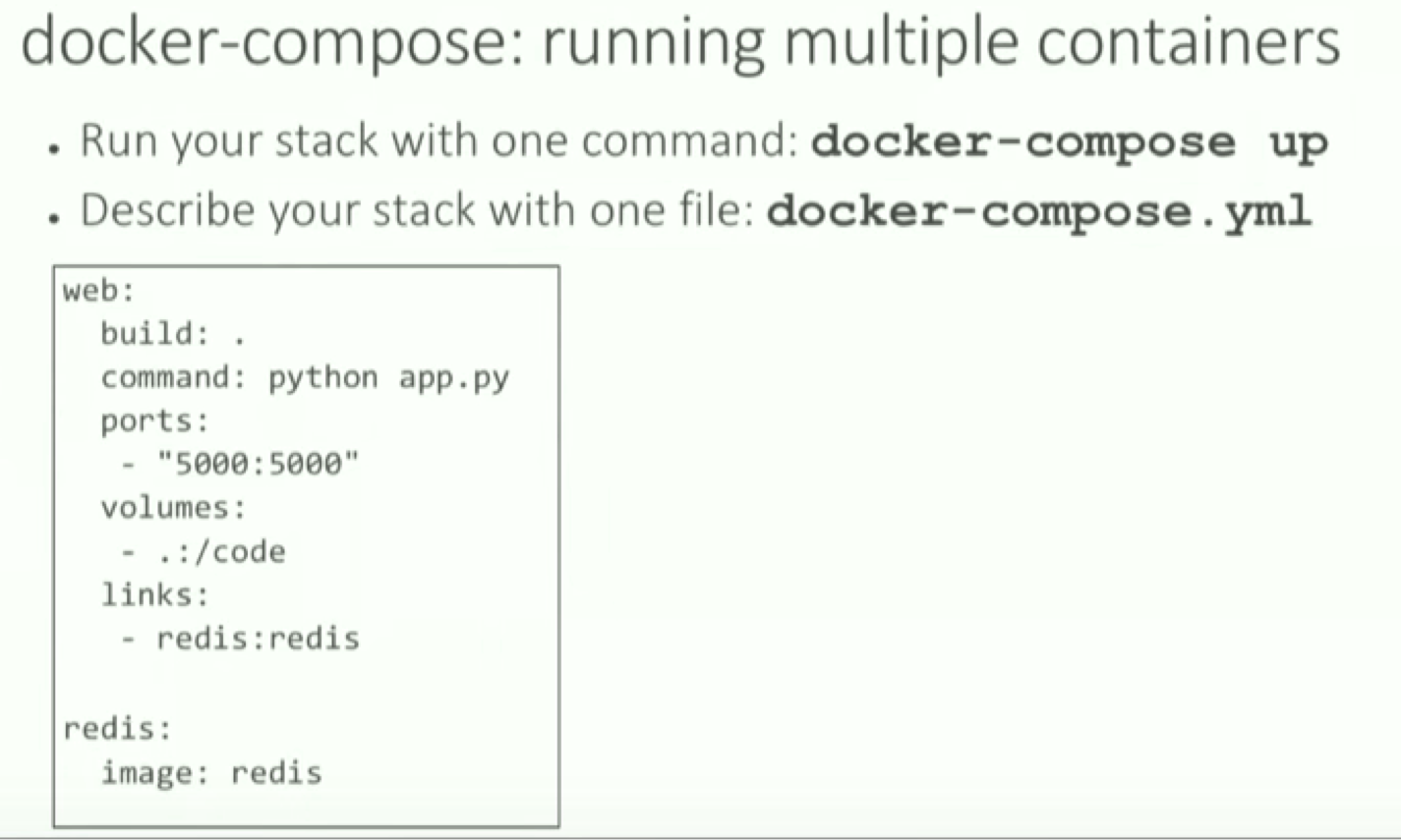 Docker Compose: Running Multiple Containers