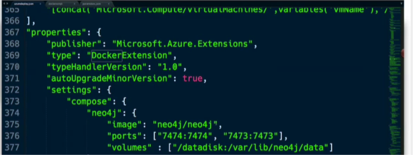 The Neo4j Docker Image Script in the Azure Resource Manager