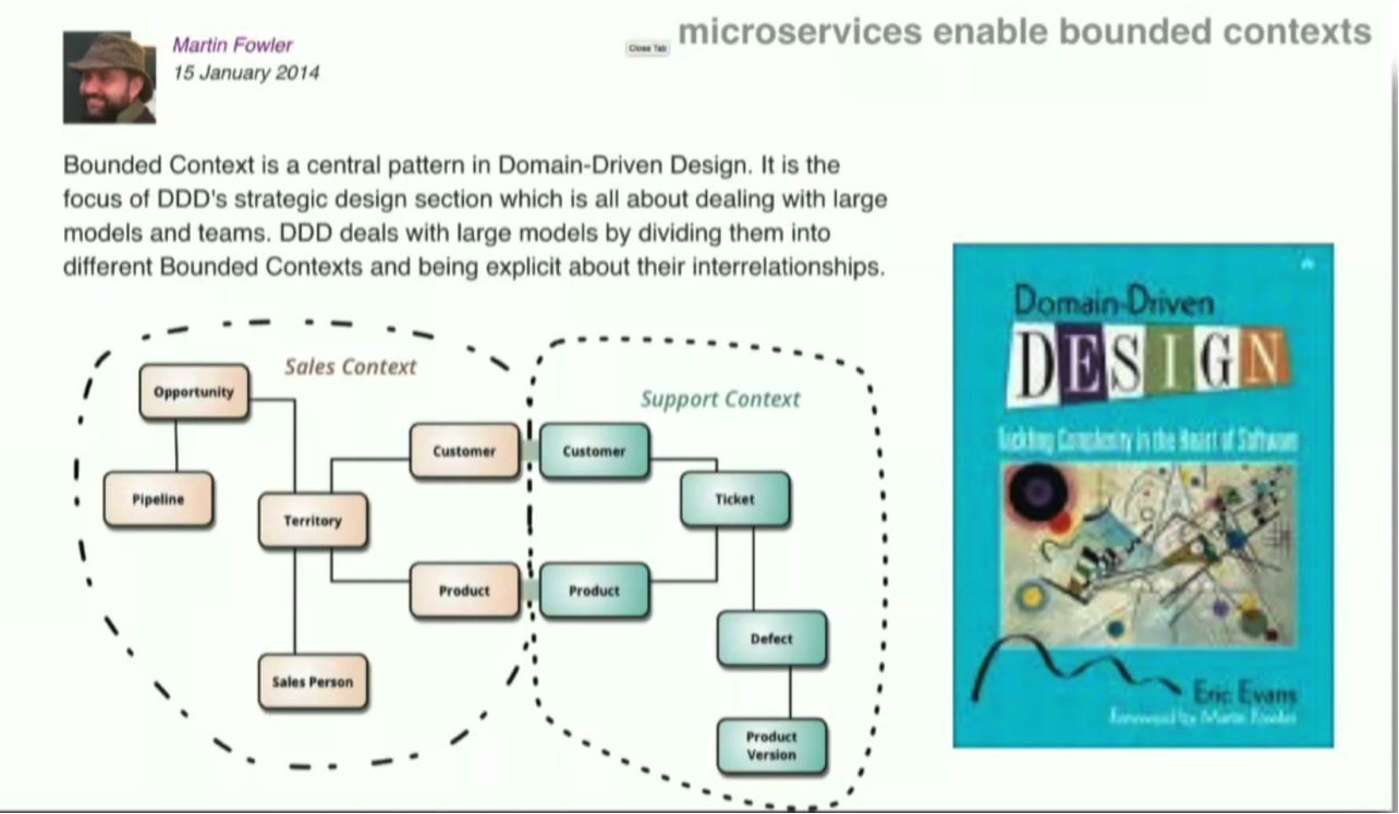 Bounded Context Explained by Martin Fowler in Domain-Driven Design