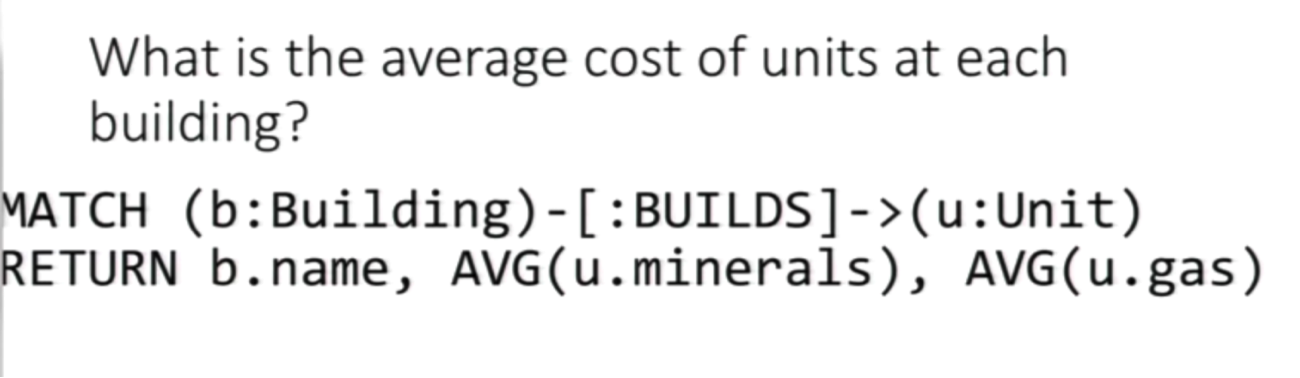 A Cypher Query for the Average Cost of Units at Each Building in StarCraft