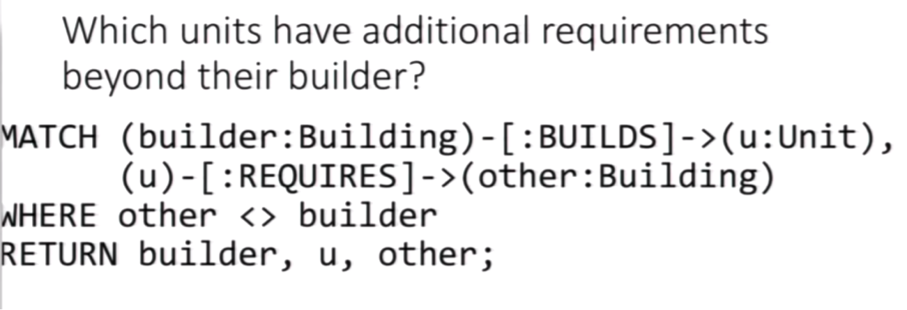 A Cypher Query for which Units Have Additional Requirements Beyond their Builder
