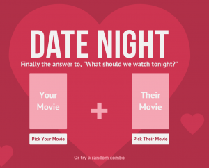 Learn about Date Night: A Movie Recommendation Engine Powered by Neo4j