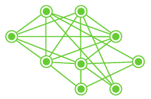 graph example in green