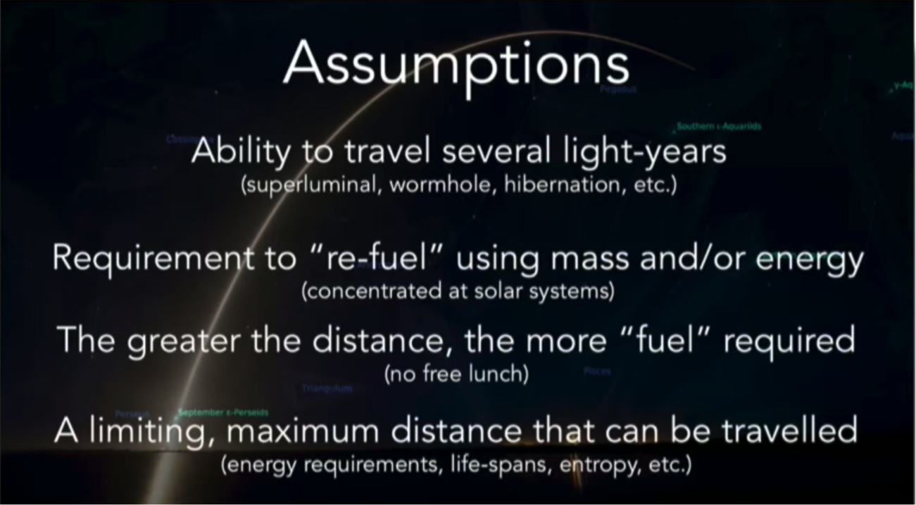 Assumptions of Interstellar Space Travel