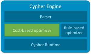Cypher Engine