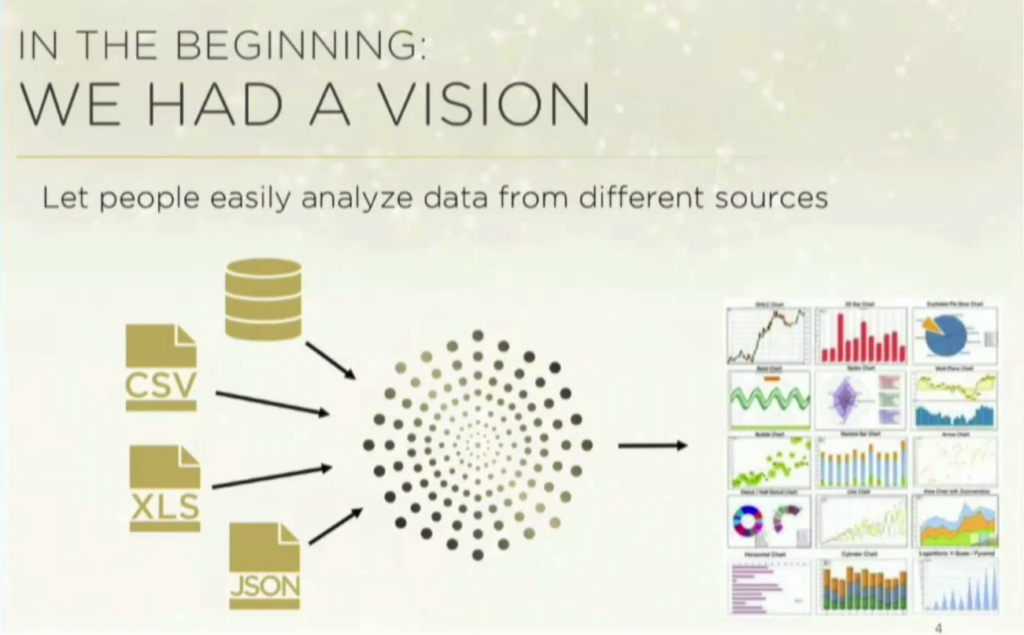 The FactGem Company Vision for Data