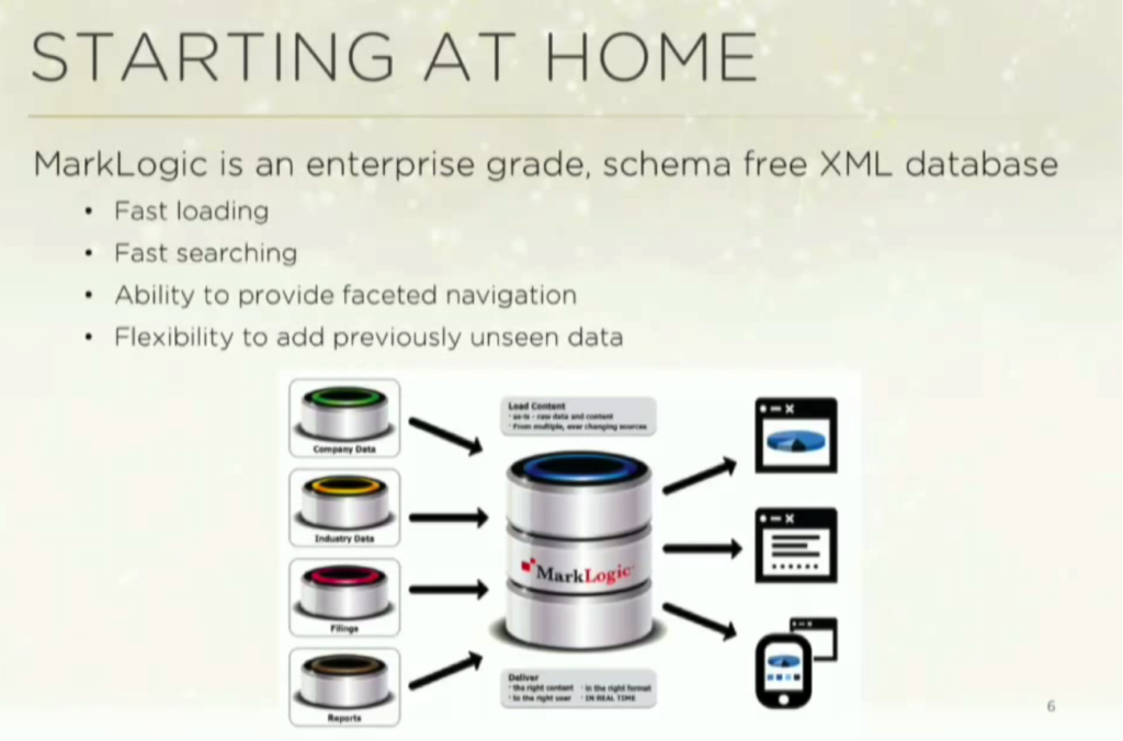 MarkLogic, an XML Database