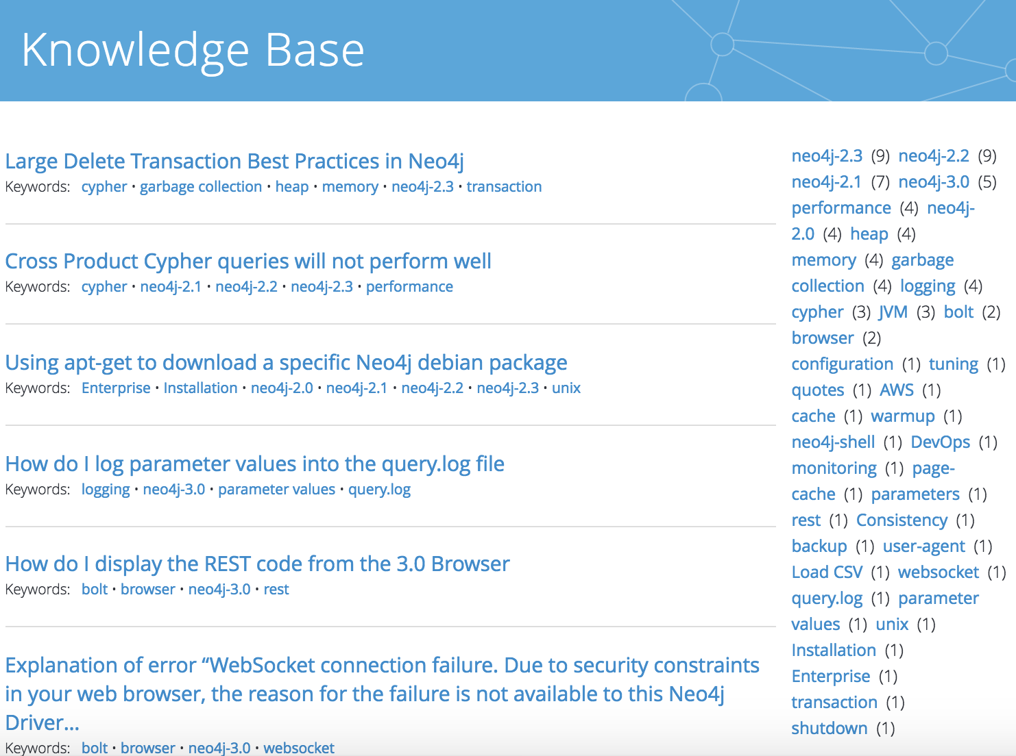 Learn All about the New Neo4j Knowledge Base (and How You Can Contribute) to Answer Common Questions