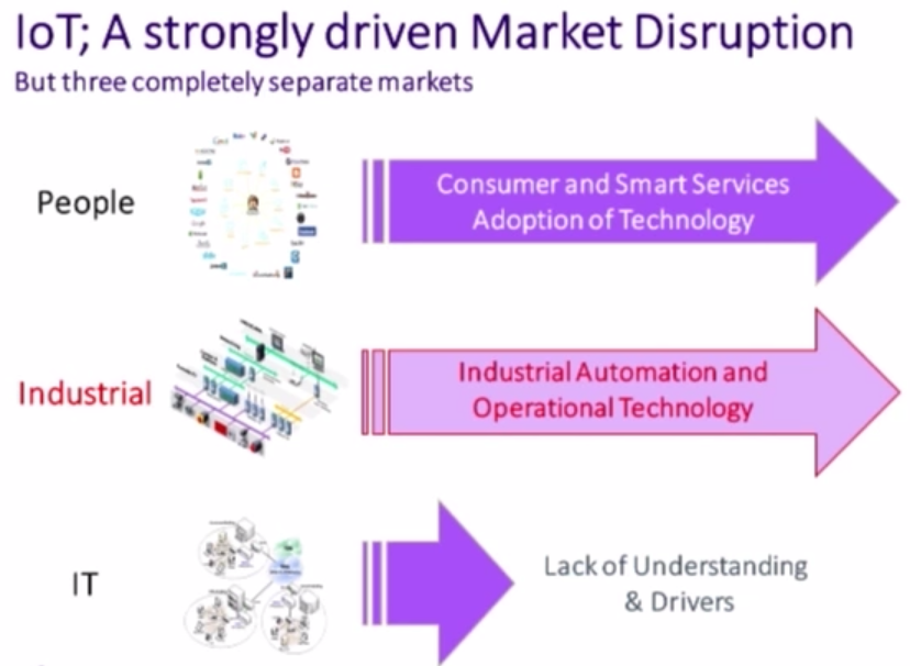 The IoT Is a Strongly Driven Market Disruption