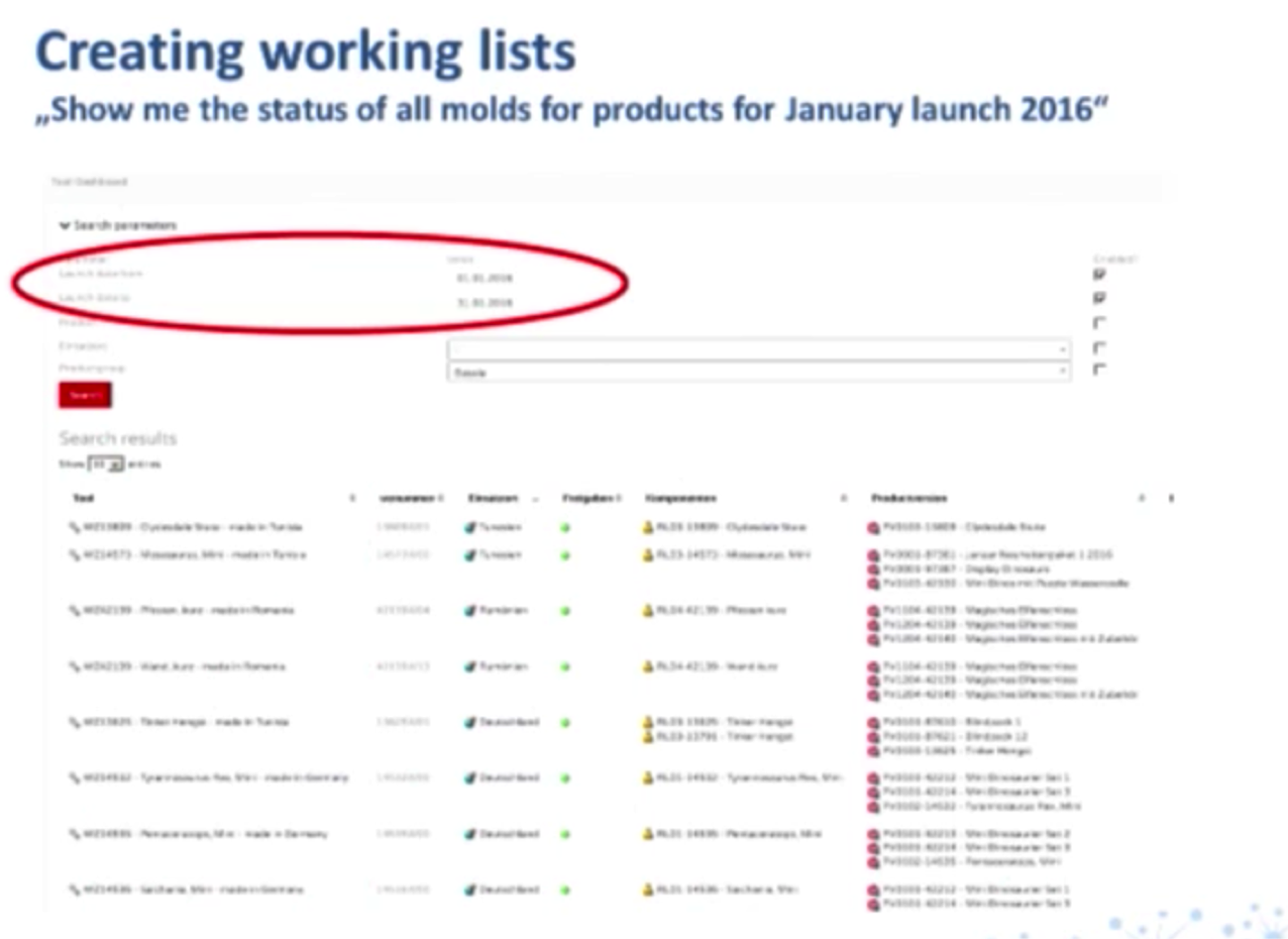 A Working List for Product Approvals
