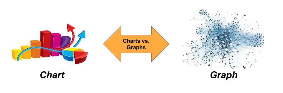 Charting neo4j 30 learn how michael hunger uses chartjs javascript for creating charts in neo4j 30 ccuart Gallery