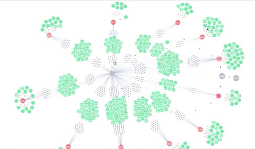 Watch Gregory Roberts' Presentation on How to use Neo4j to Automate Metadata Generation