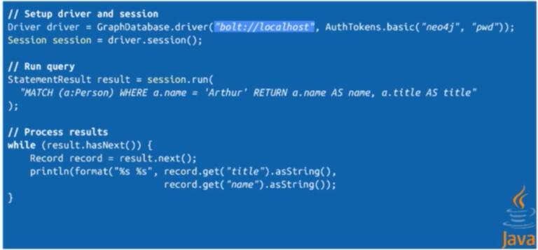 The Neo4j Java Driver API