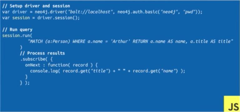 The Neo4j JavaScript Driver API