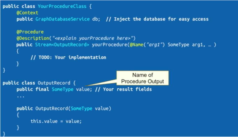 Your Stored Procedure Class Example