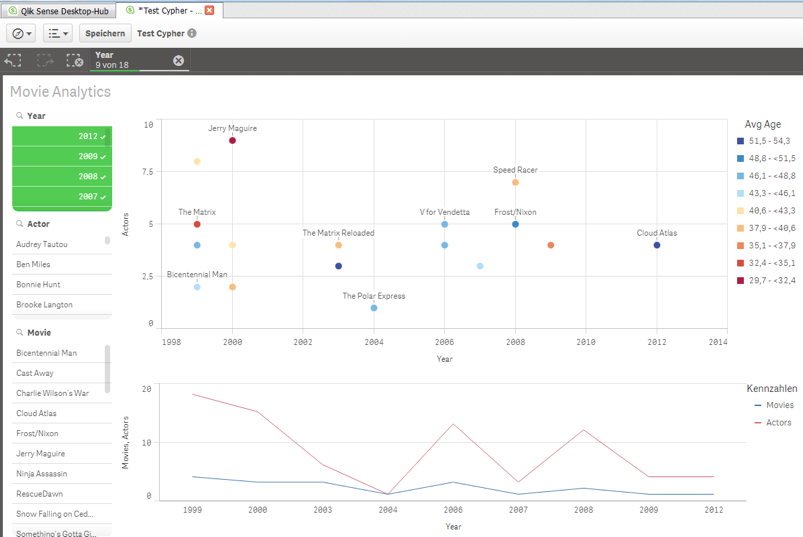 An Example of the Neo4j-JDBC Driver with QlikView and Qlik Sense, Part 6