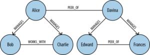 Predictive Modeling 7