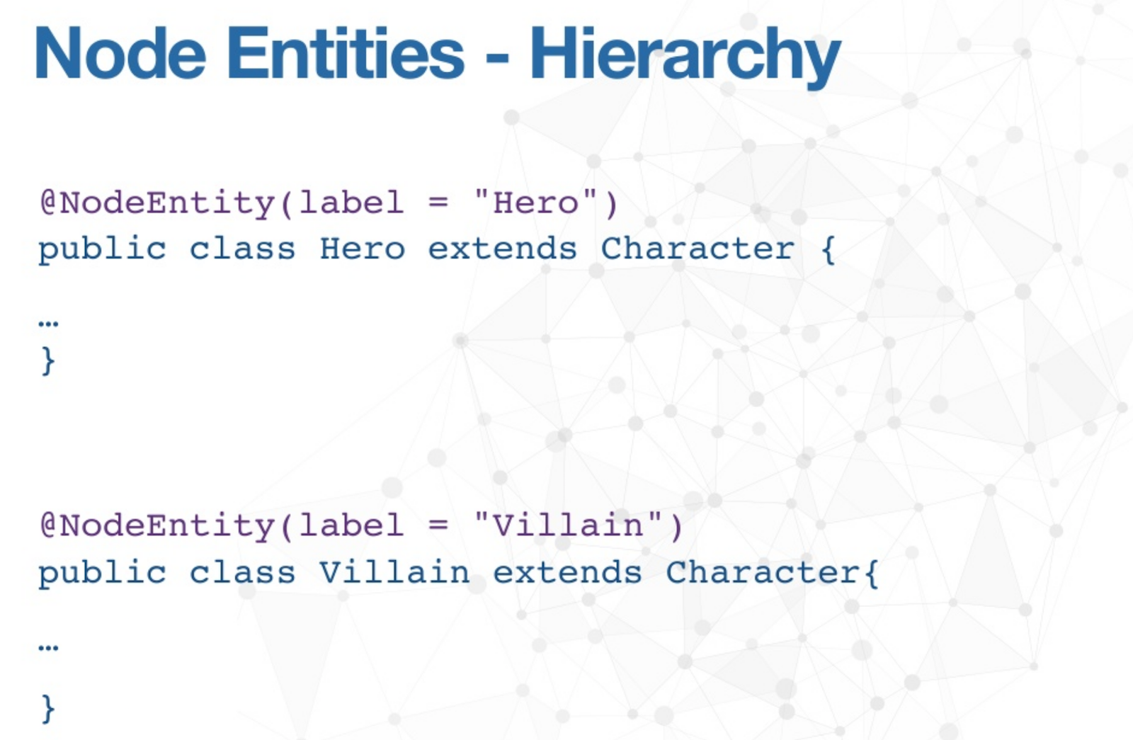 The Node Entities of the Hierarchy from our Spring Data Neo4j Example Application