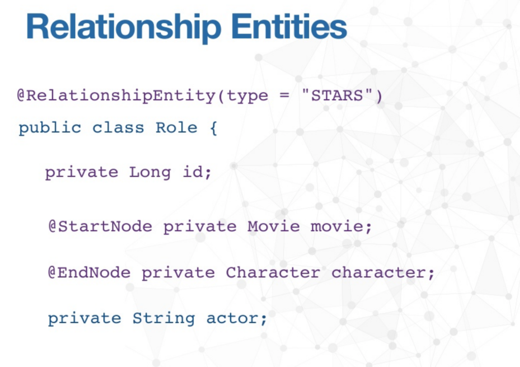 The Relationship Entities of Each Role in our example superhero Spring Data Neo4j 4.1 Application