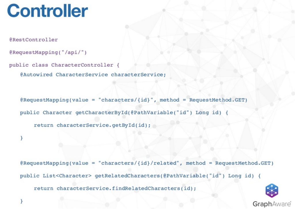 An example controller in Spring Data Neo4j 4.1